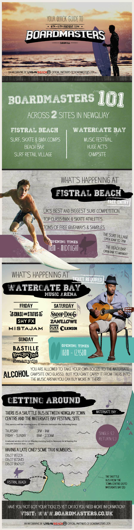 boardmasters-infographic